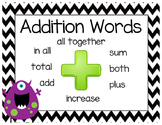 Monster themed addition words