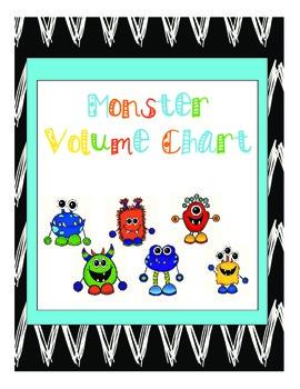 Monster volume clip chart (levels 1-5)