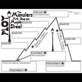 Monsters Are Due on Maple Street Plot Chart Analyzer Diagram Arc