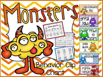 Monsters Behavior Clip Chart