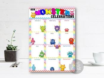 Monsters Birthday Calendar Poster