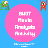 Monsters Inc SWOT Analysis Activity