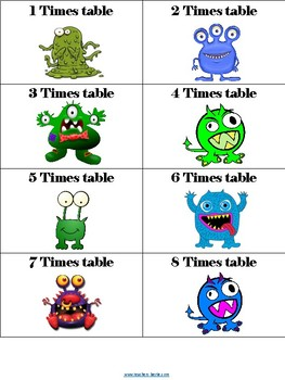 Monsters Rock Times tables - Activities for Times tables - Ideal extension pack
