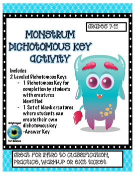 Monstrum Dichotomous Key Activity