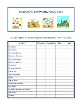 Montagne, campagne, plage, ville, Speaking activity in French