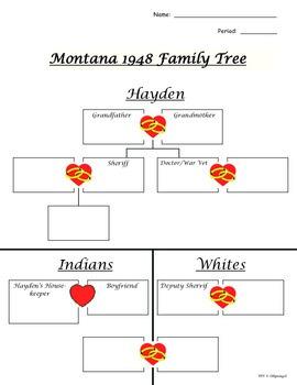 Montana 1948 (Larry Watson) Family Tree with Key