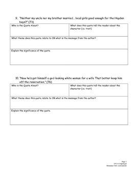 Montana 1948 (Larry Watson) Quiz and Test Assessment Bundle