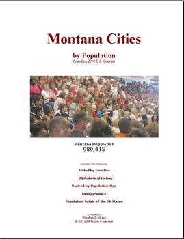 Montana Cities by Population