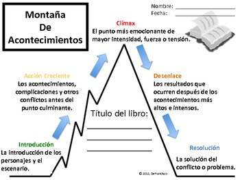 original 363602 1 story mountain plot teaching resources teachers pay teachers