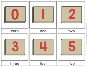 Montessori 3-Part Number Cards