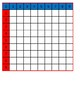 Montessori Addition Finger/Memorization Charts 1 and 2