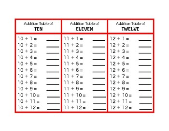 Montessori Addition/Subtraction Tables