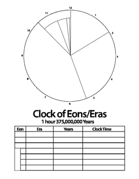 Montessori Clock of Eons/Eras Worksheet