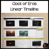 Montessori Clock of Eras timeline of life