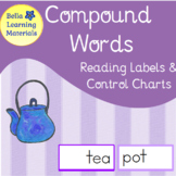 Compound Word Study with Pictures