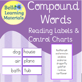 Montessori Compound Word Study