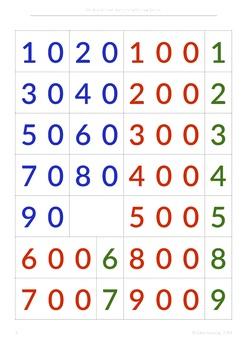 Montessori Decimal System numbers (large & small)