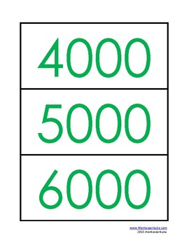 Montessori Decimal cards printable