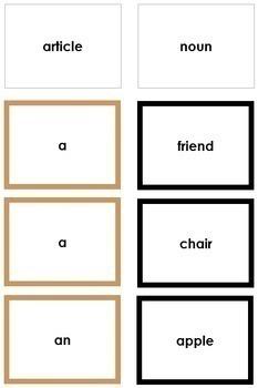 Montessori Elementary Grammar Box #2 - Articles (Elementary Color Borders)