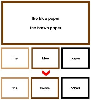 Montessori Elementary Grammar Box #3 - Adjectives (Elementary Color Borders)