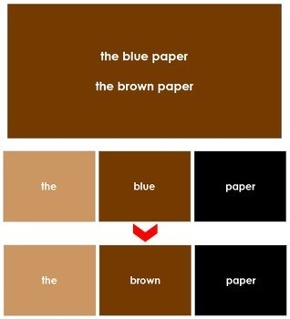 Montessori Elementary Grammar Box #3 - Adjectives (Elementary Colors)