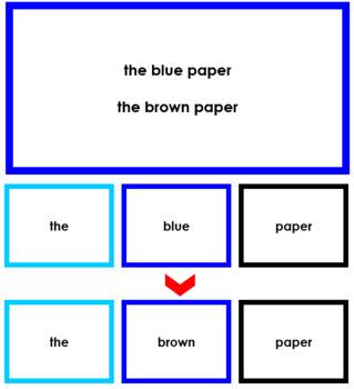 Montessori Elementary Grammar Box #3 - Adjectives (Primary Color Borders)