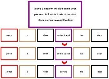 Montessori Elementary Grammar Box #5 - Prepositions (color borders)