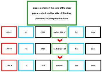 Montessori Elementary Grammar Box #5 - Prepositions (Primary Color Borders)