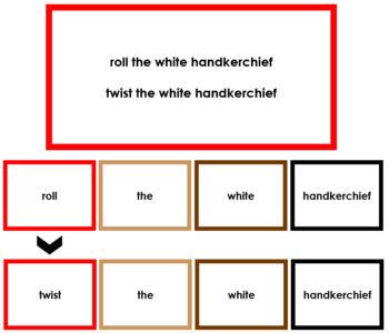 Montessori Elementary Grammar Boxes #2 - 9  Bundle (Color Borders)