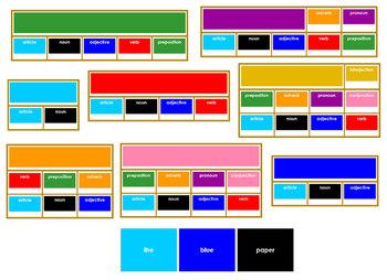 Montessori Elementary Grammar Boxes #2 - 9  Bundle (Primary Colors)