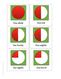 Montessori Fraction Circle Command Cards