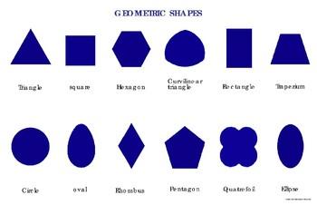 "Montessori Geometric Shapes Poster:  ""Ledger/Tabloid"" (11 x 17 inches)"