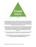 Montessori Geometry Charts- Triangle Series