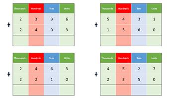 Montessori Stamp Game Static Addition