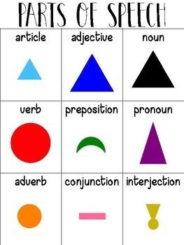 Montessori Grammar Symbol Posters