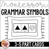Montessori Grammar Symbol 3 Part Cards