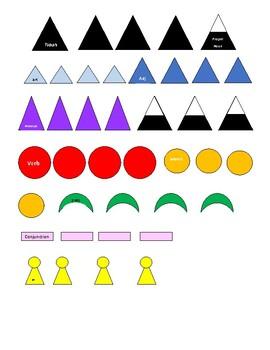 Montessori ---Grammar Symbols