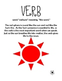 Montessori Grammar Symbols Charts