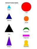 Montessori Grammar Symbols Poster