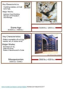 ART HISTORY TIMELINE MONTESSORI EDUCATIONAL MATERIALS