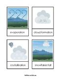 Montessori-Inspired Snow & Snowflakes Pack