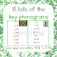 Montessori - Key Phonogram Lists Print