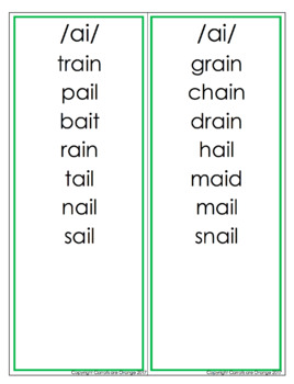 Montessori Language Green Series Phonogram Lists
