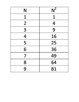 Montessori Math Charts