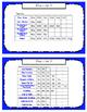 Montessori Math Command Cards - 1st grade work plans