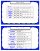 Montessori Math Command Cards - 1st grade work plans
