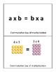 Montessori Math Laws