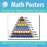 Montessori Math Posters