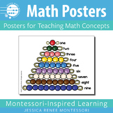 Montessori Math Posters with Golden Beads, Colored Bead Stair, and Place Value