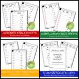 Montessori Math Operations Table Charts BUNDLE